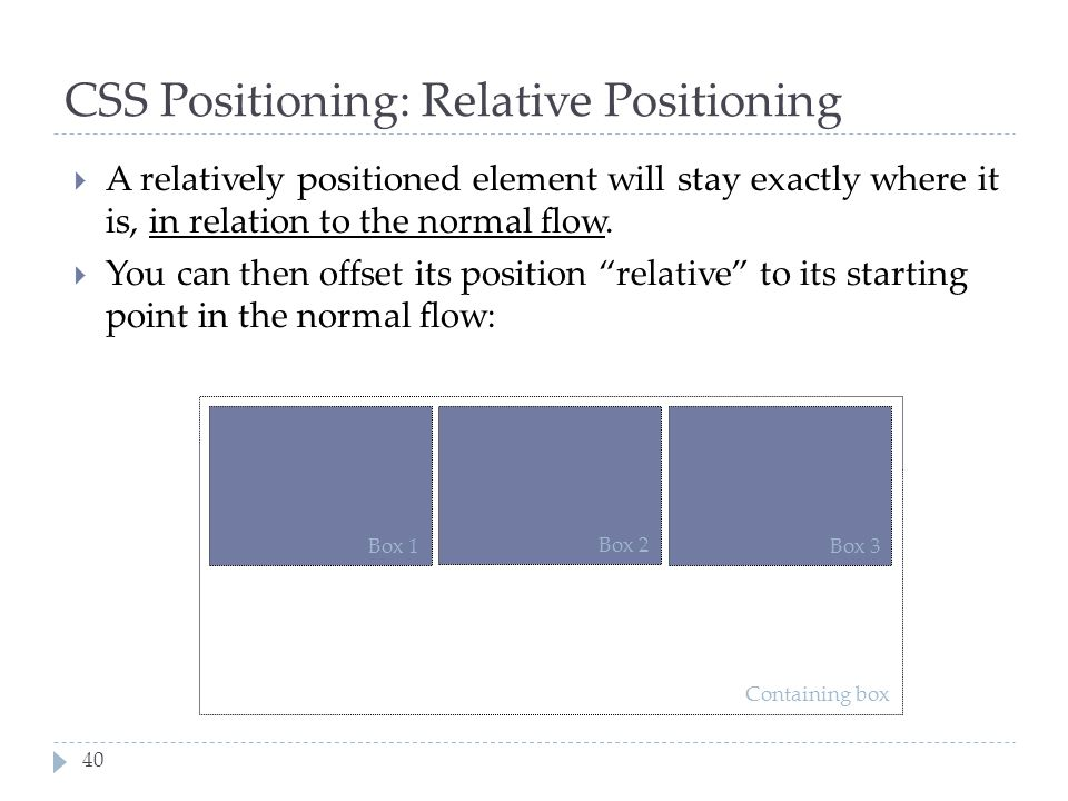 CSS Positioning: Relative Positioning