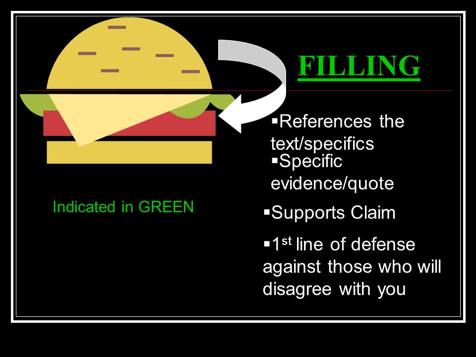 FILLING References the text/specifics Specific evidence/quote