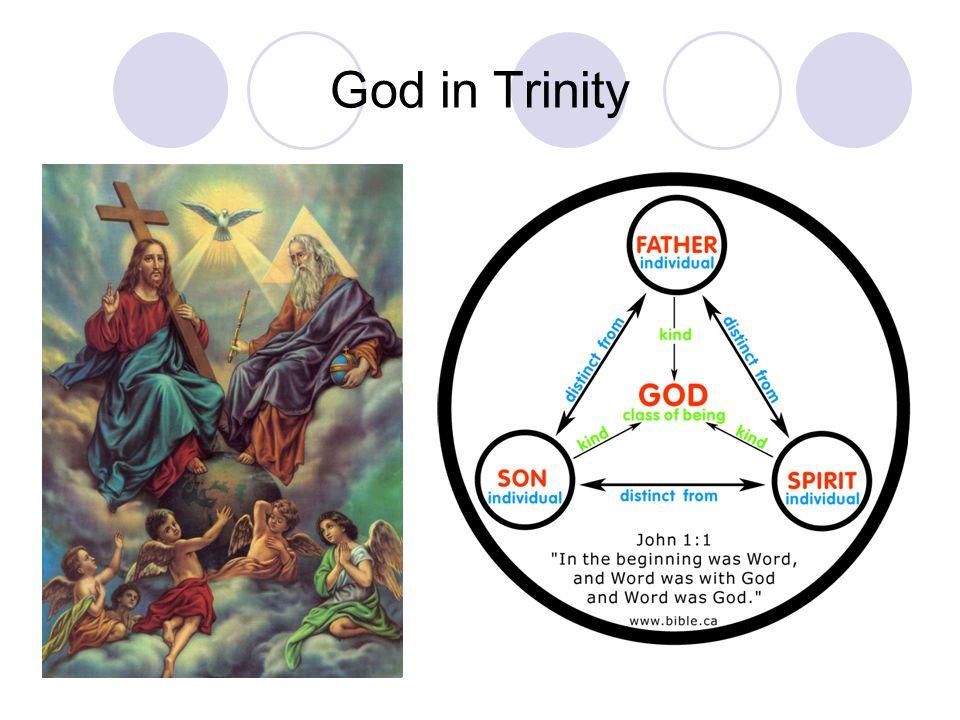 God in Trinity
