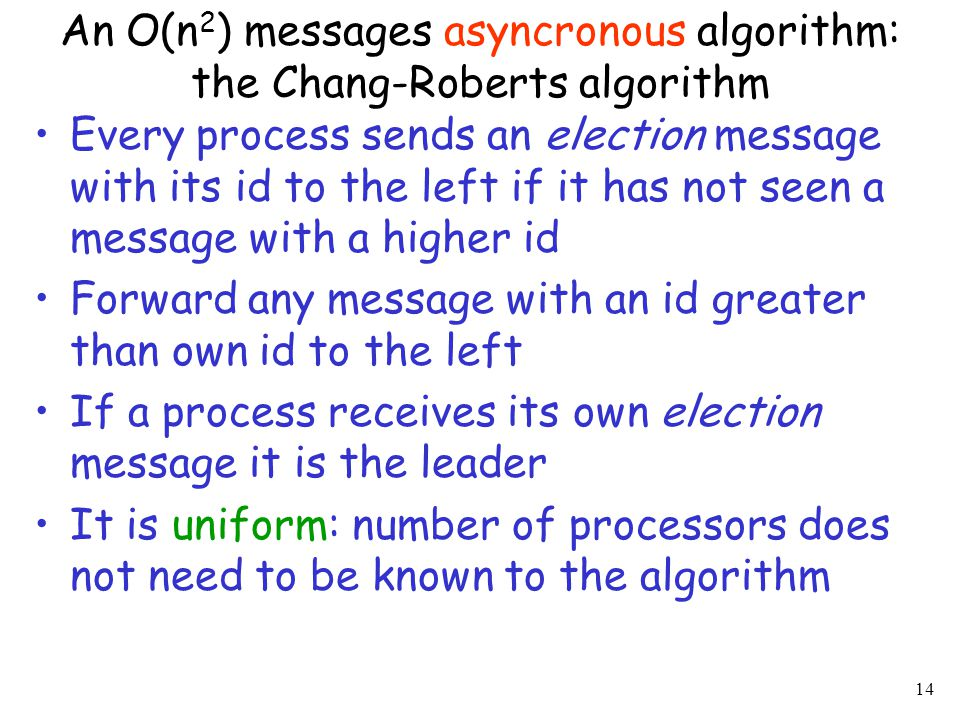 An O(n2) messages asyncronous algorithm: the Chang-Roberts algorithm