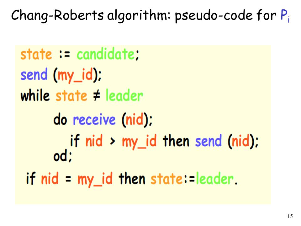 Chang-Roberts algorithm: pseudo-code for Pi
