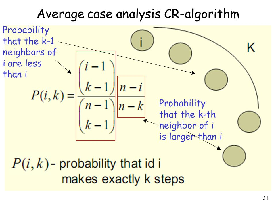 Average case analysis CR-algorithm