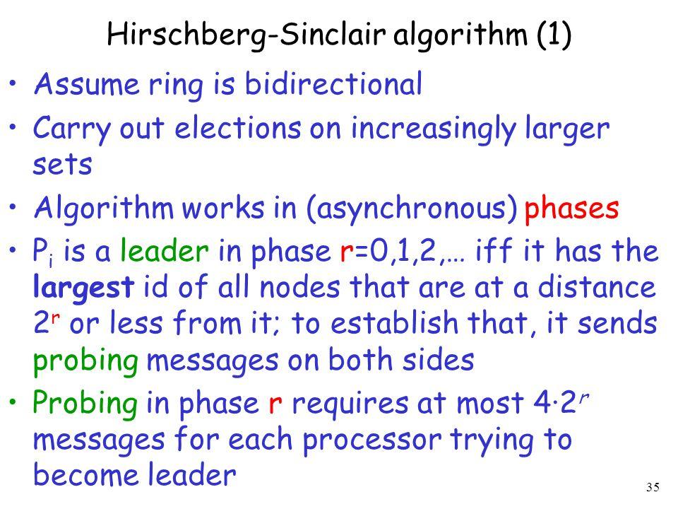 Hirschberg-Sinclair algorithm (1)