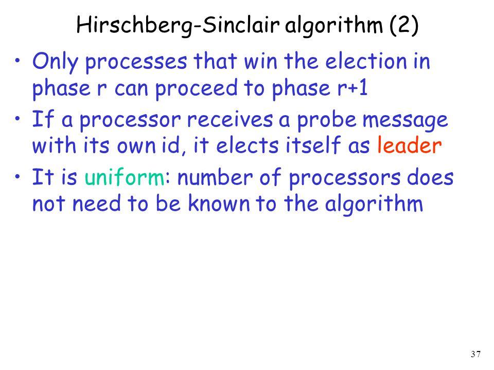 Hirschberg-Sinclair algorithm (2)