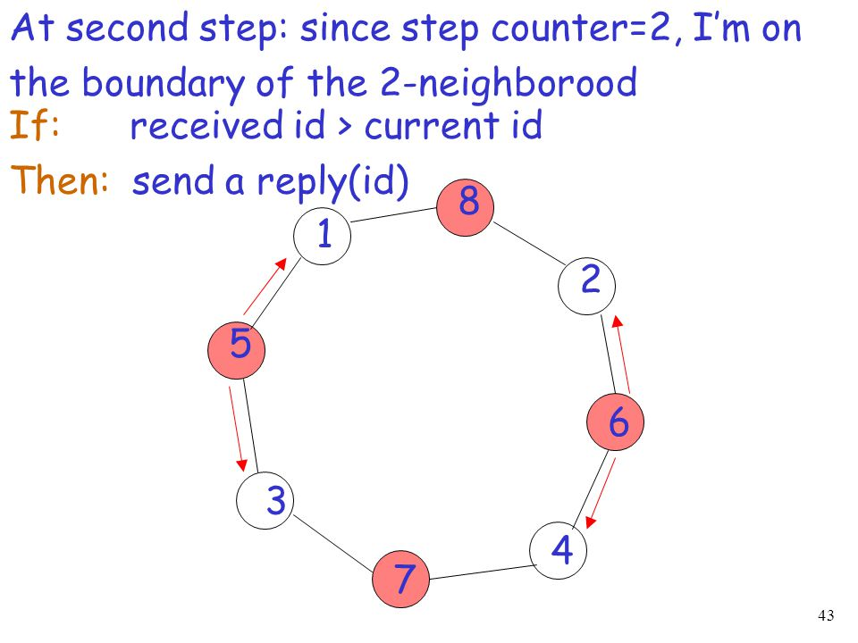 At second step: since step counter=2, I'm on