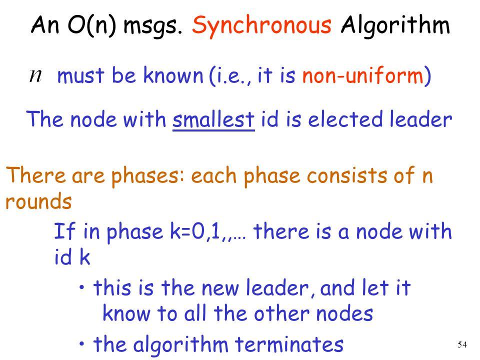 An O(n) msgs. Synchronous Algorithm