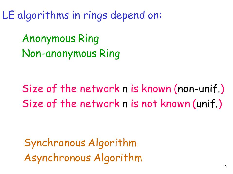LE algorithms in rings depend on: