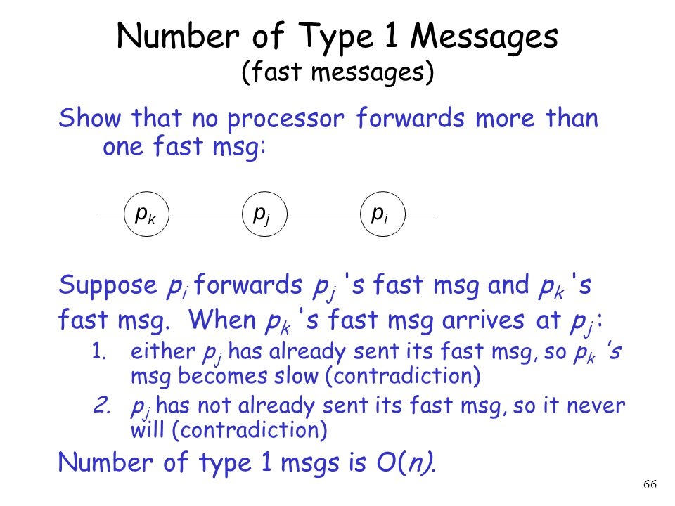 Number of Type 1 Messages (fast messages)