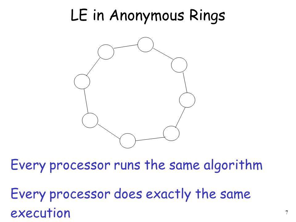LE in Anonymous Rings Every processor runs the same algorithm