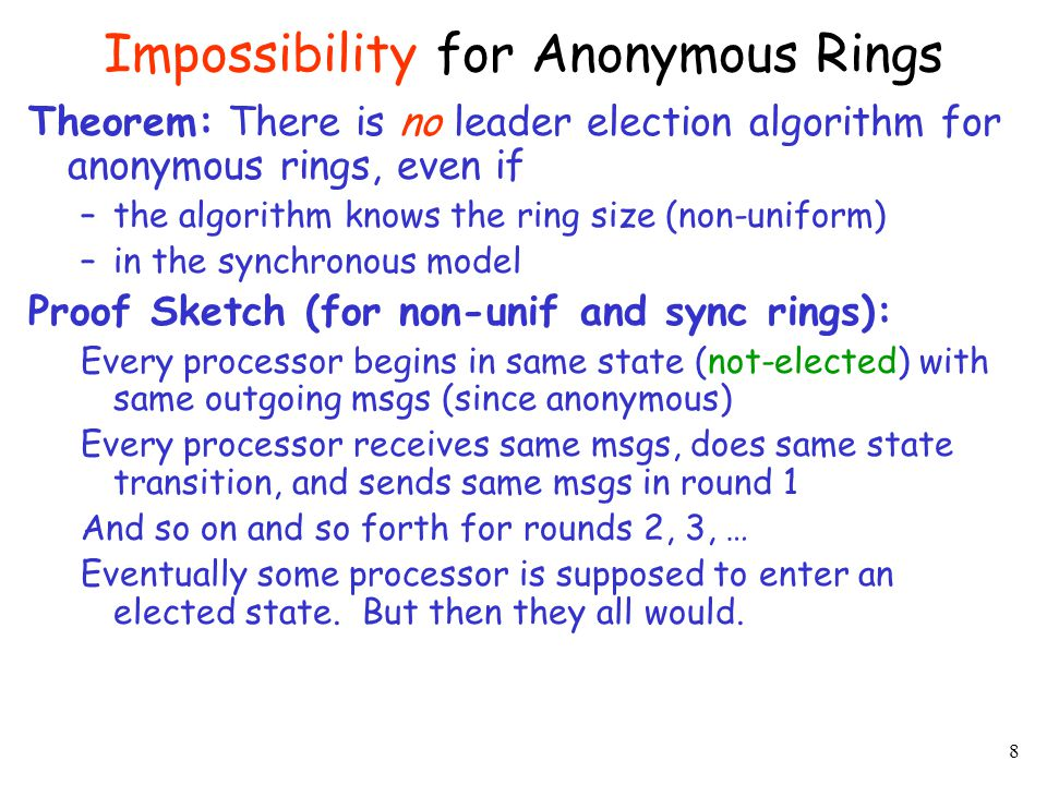 Impossibility for Anonymous Rings