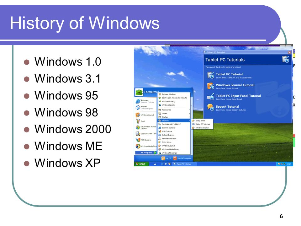 History of Windows Windows 1.0 Windows 3.1 Windows 95 Windows 98