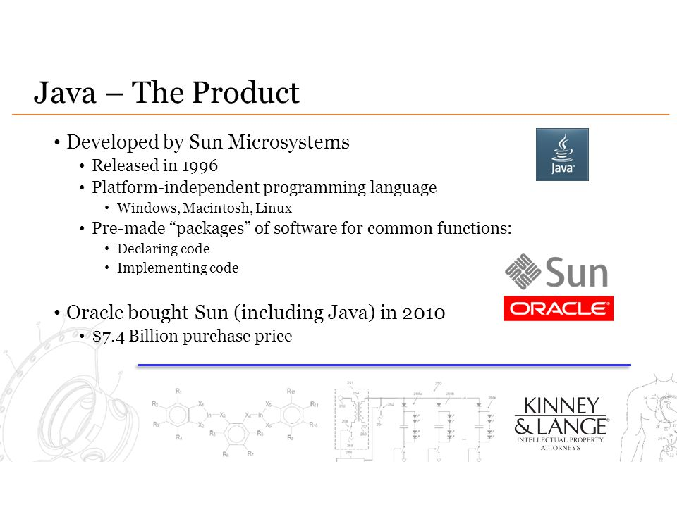 Java – The Product Developed by Sun Microsystems