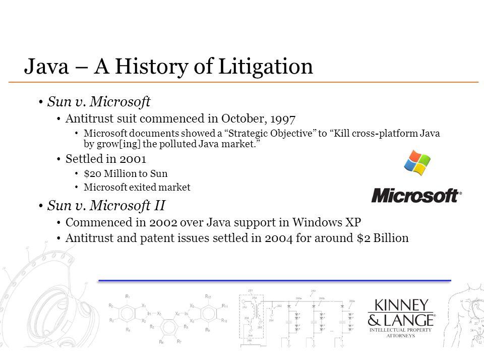Java – A History of Litigation