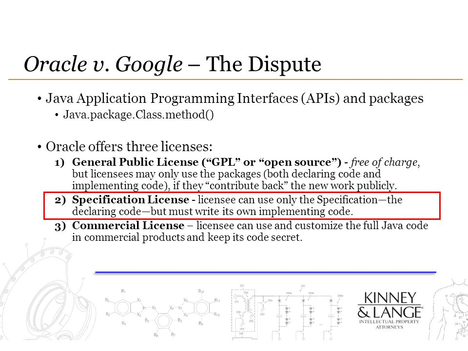 Oracle v. Google – The Dispute