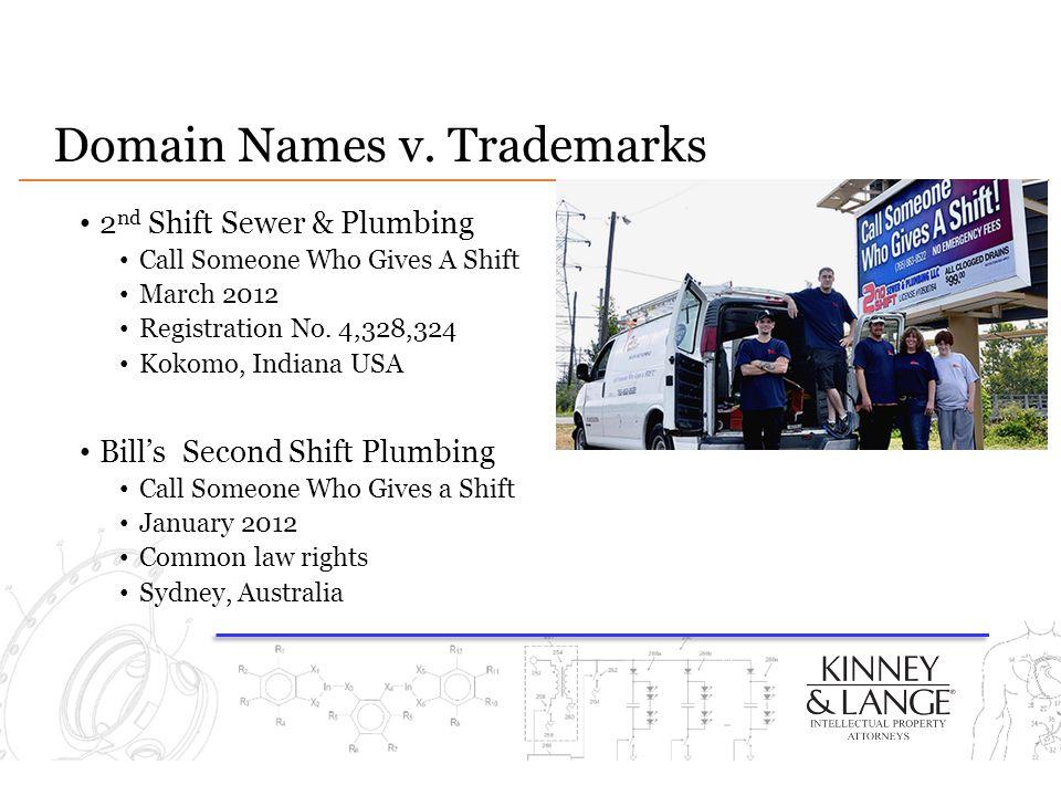 Domain Names v. Trademarks