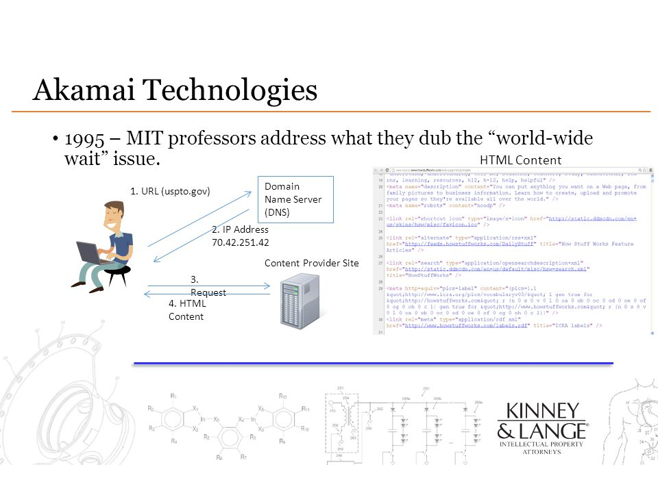 Akamai Technologies 1995 – MIT professors address what they dub the world-wide wait issue. HTML Content.
