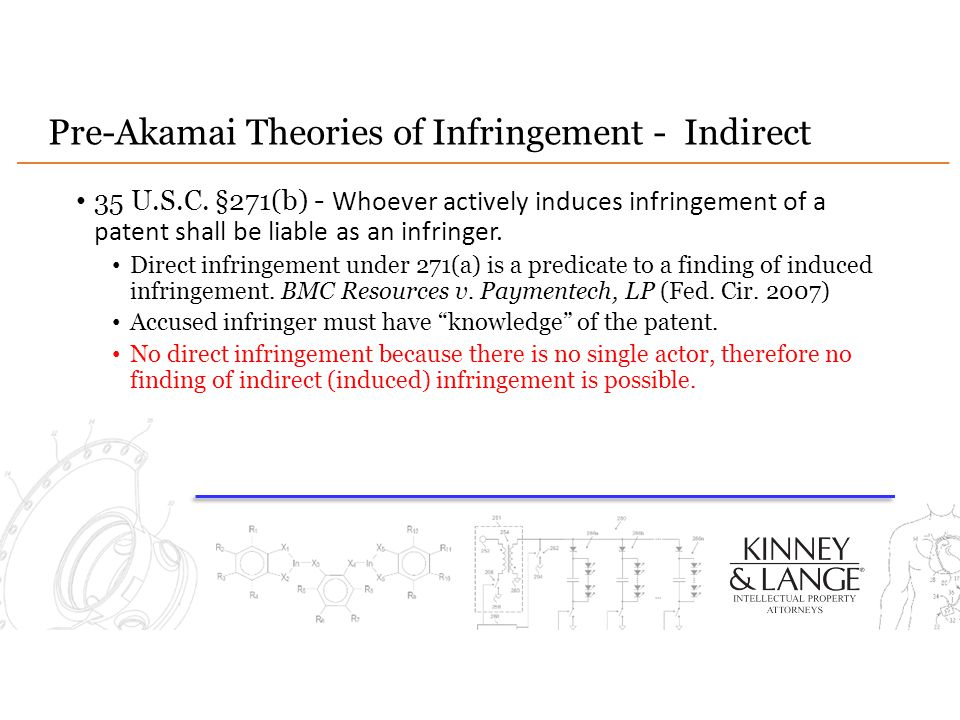 Pre-Akamai Theories of Infringement - Indirect