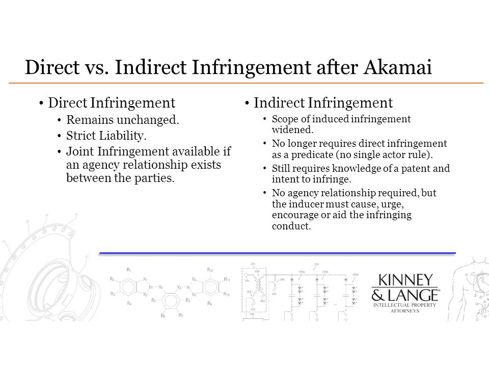 Direct vs. Indirect Infringement after Akamai