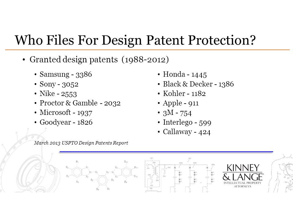 Who Files For Design Patent Protection