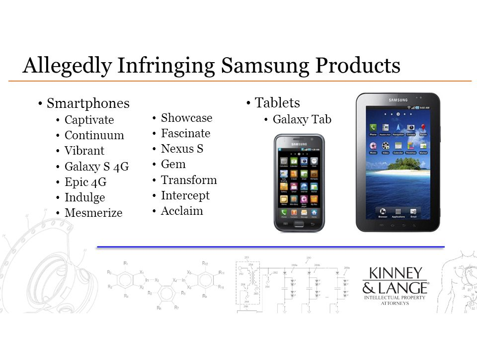 Allegedly Infringing Samsung Products