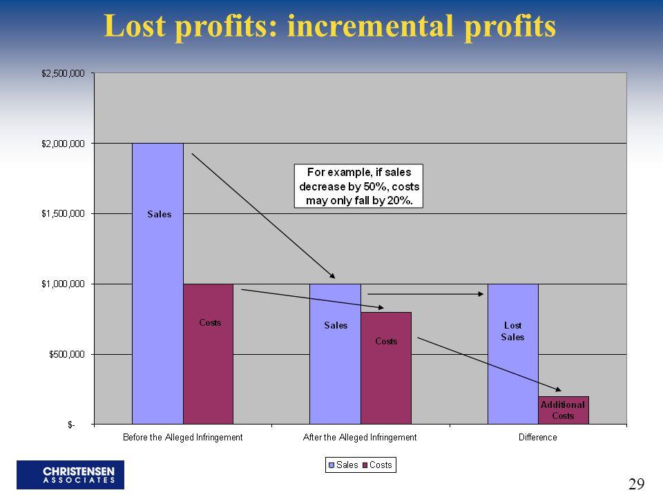 Lost profits: incremental profits