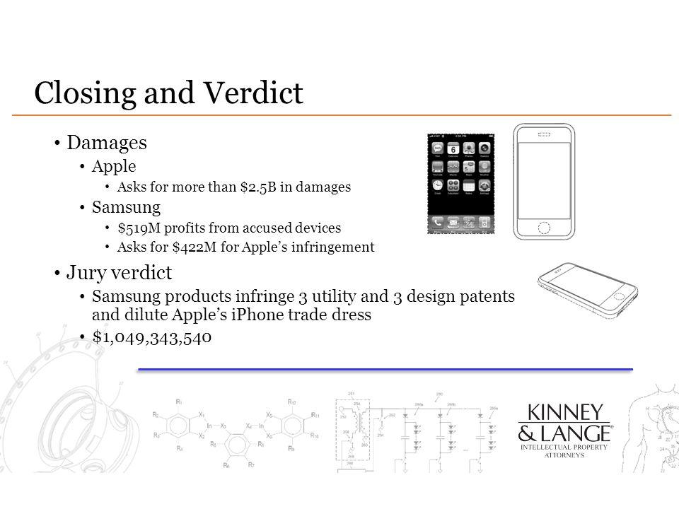 Closing and Verdict Damages Jury verdict Apple Samsung