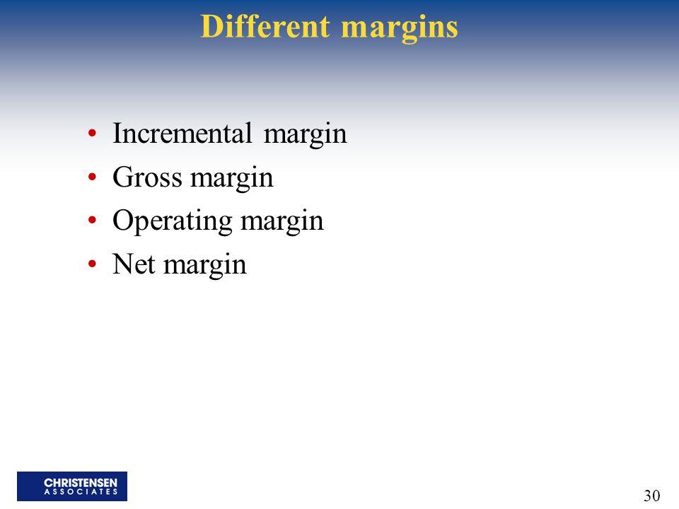 Different margins Incremental margin Gross margin Operating margin