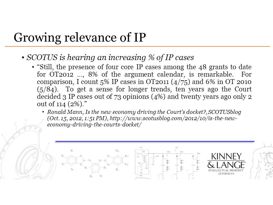 Growing relevance of IP