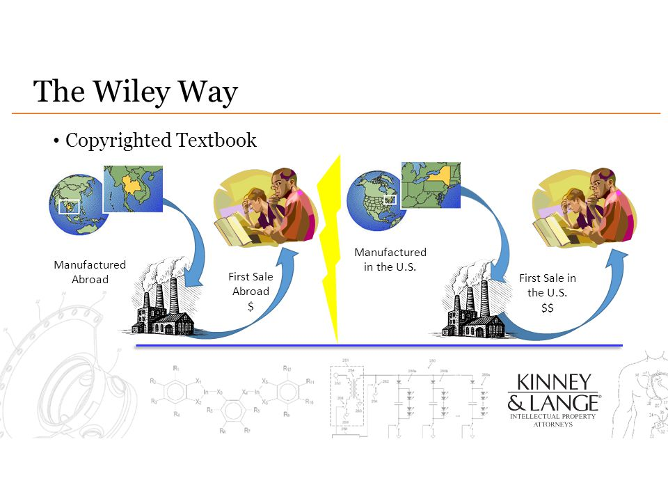 The Wiley Way Copyrighted Textbook Manufactured in the U.S.