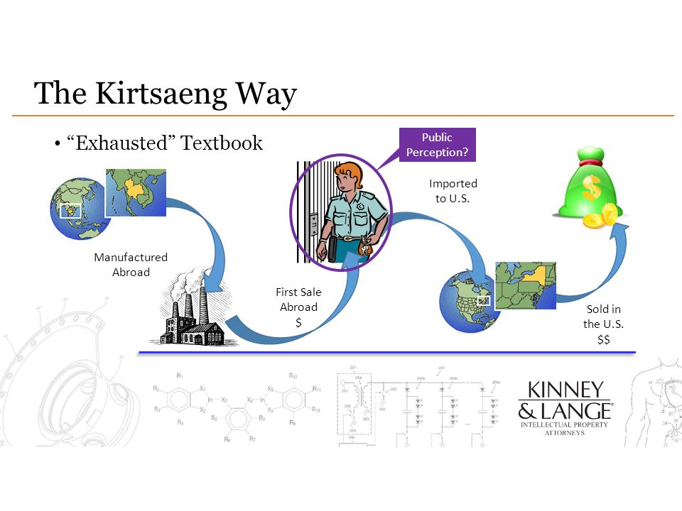 The Kirtsaeng Way Exhausted Textbook Public Perception