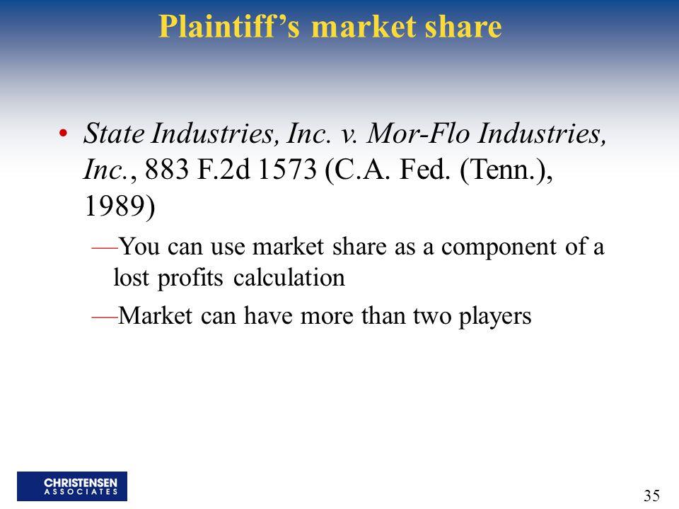 Plaintiff's market share