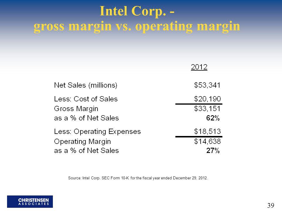 Intel Corp. - gross margin vs. operating margin