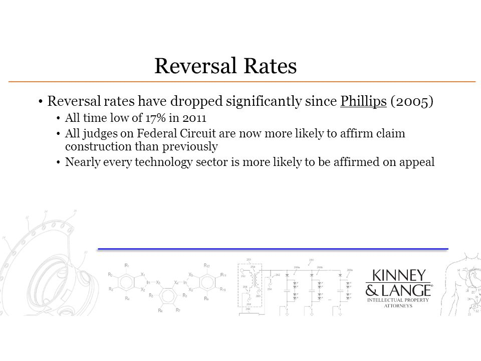 Reversal Rates Reversal rates have dropped significantly since Phillips (2005) All time low of 17% in 2011.