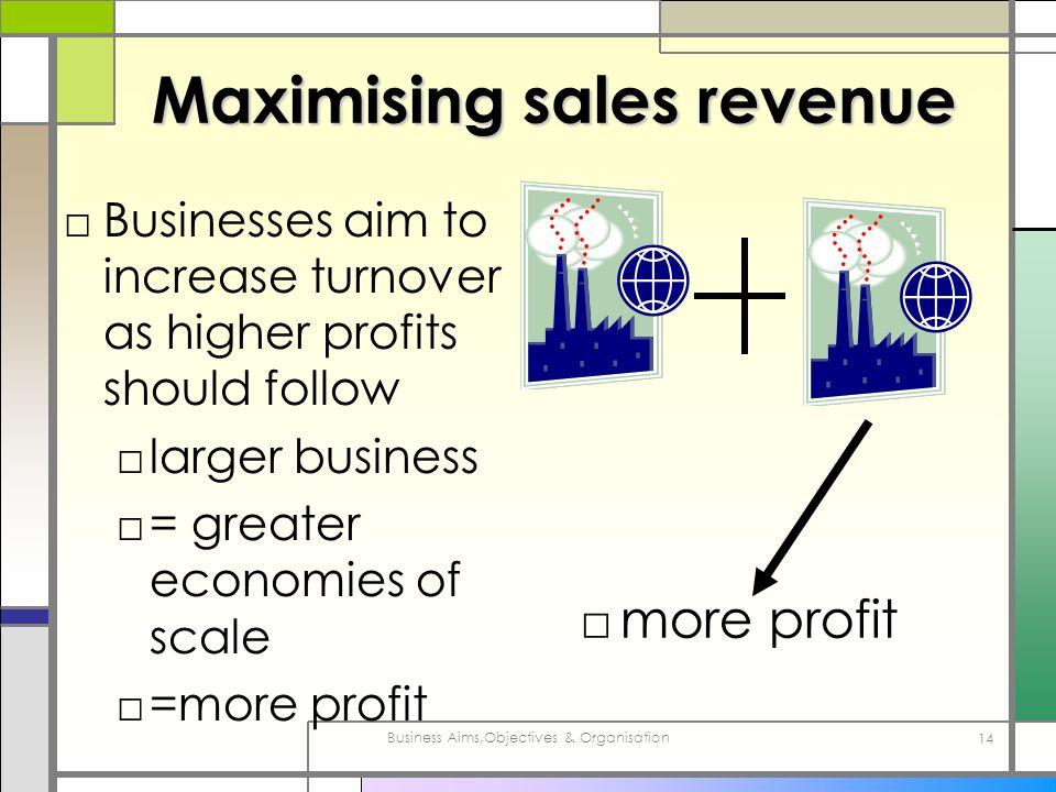 Maximising sales revenue