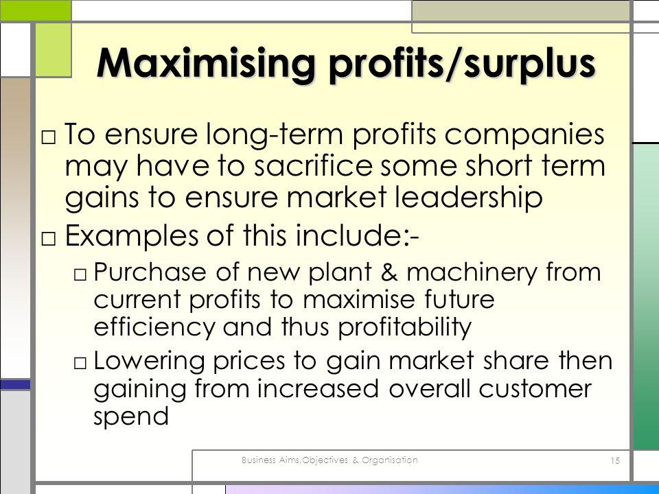 Maximising profits/surplus