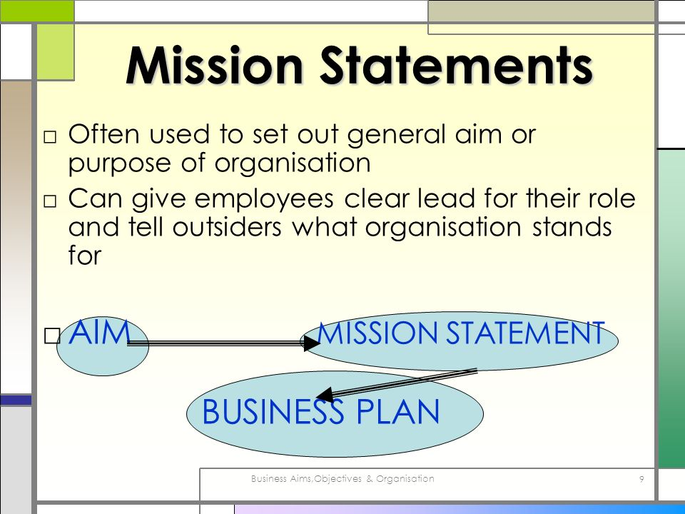 Business Aims,Objectives & Organisation