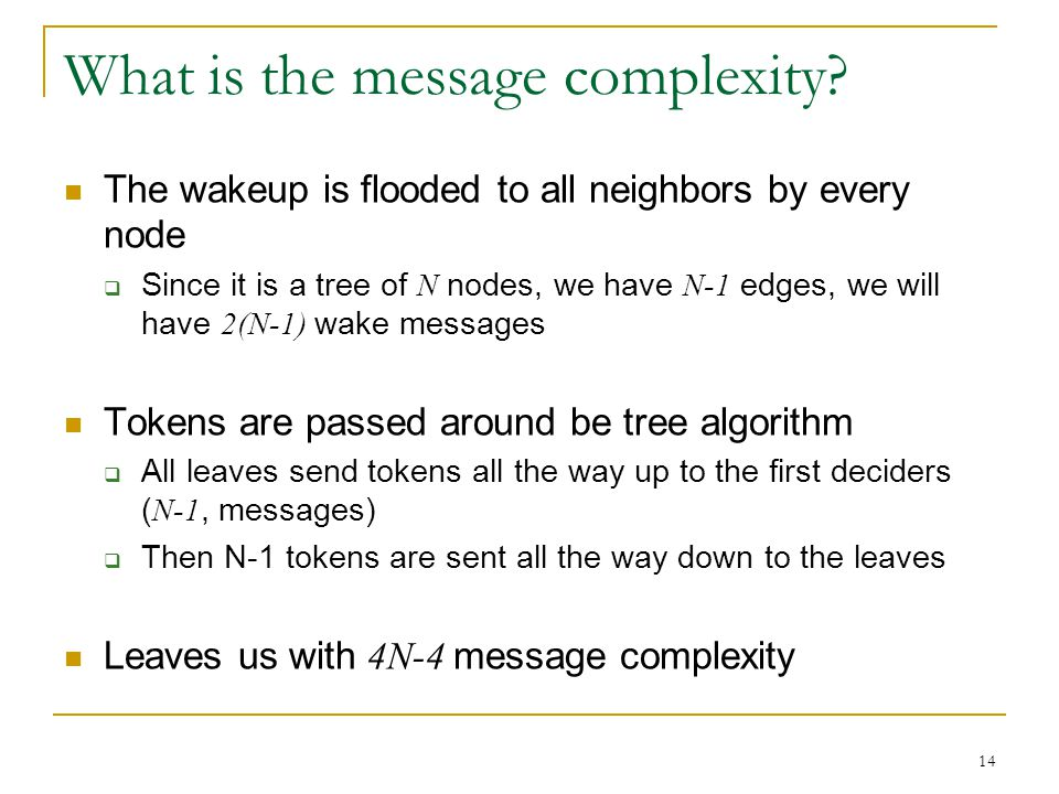 What is the message complexity