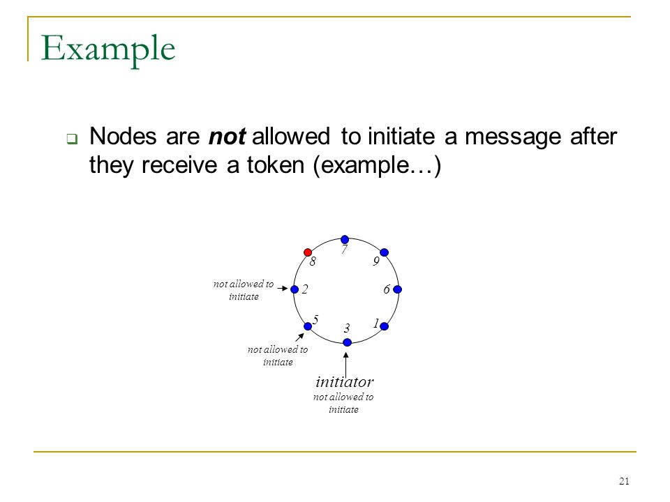Example Nodes are not allowed to initiate a message after they receive a token (example…) 7. 8. 9.