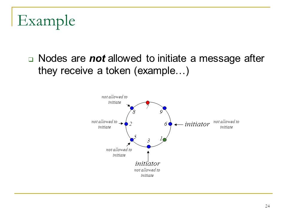 Example Nodes are not allowed to initiate a message after they receive a token (example…) not allowed to initiate.