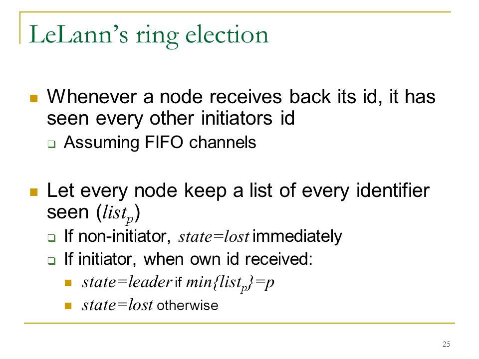 LeLann's ring election
