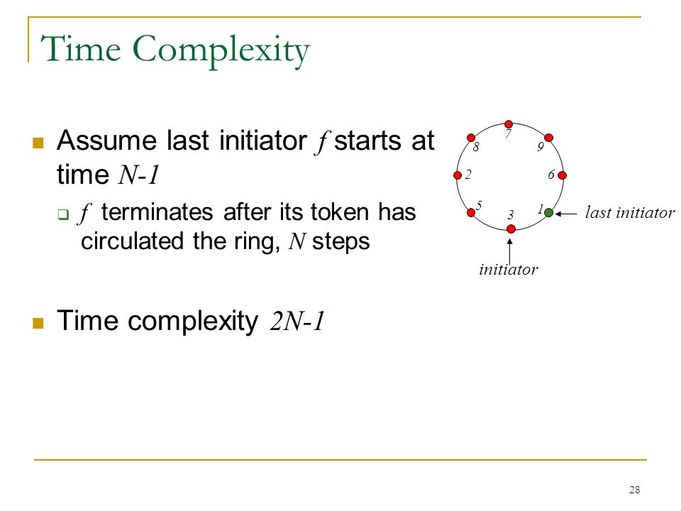 Time Complexity Assume last initiator f starts at time N-1
