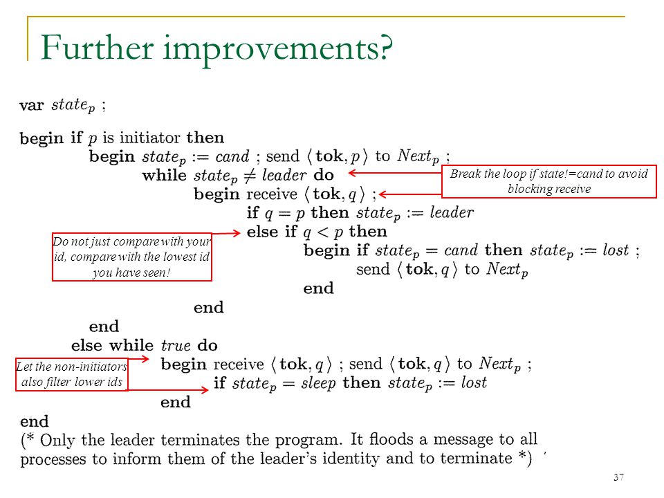 Further improvements Break the loop if state!=cand to avoid blocking receive.