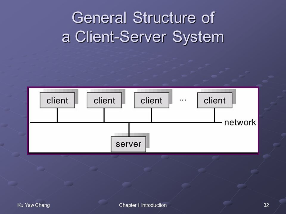 General Structure of a Client-Server System