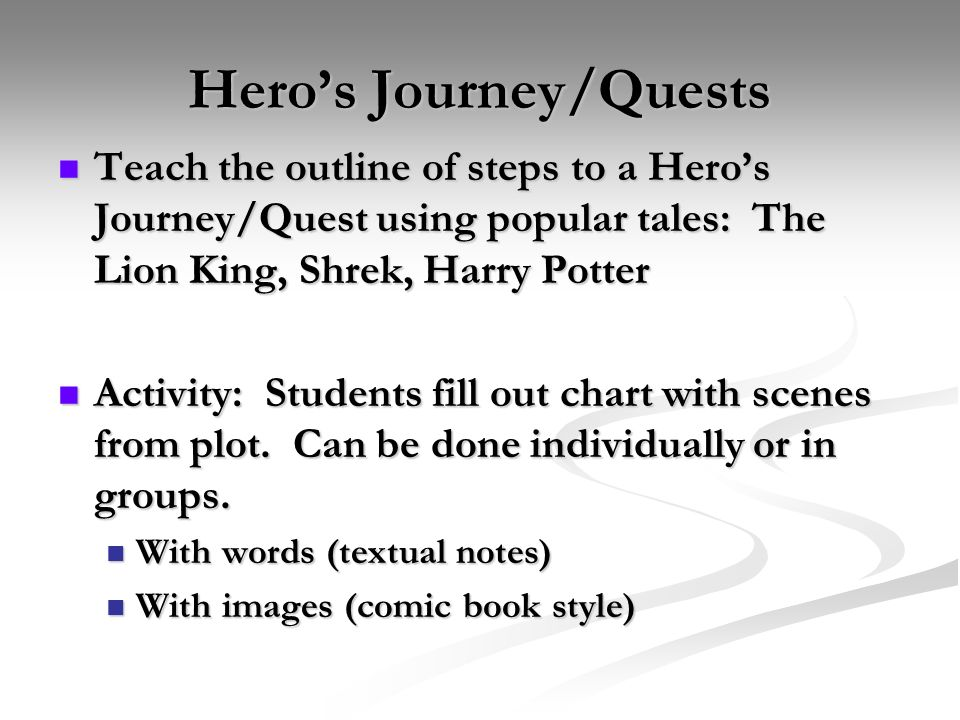 Hero's Journey/Quests