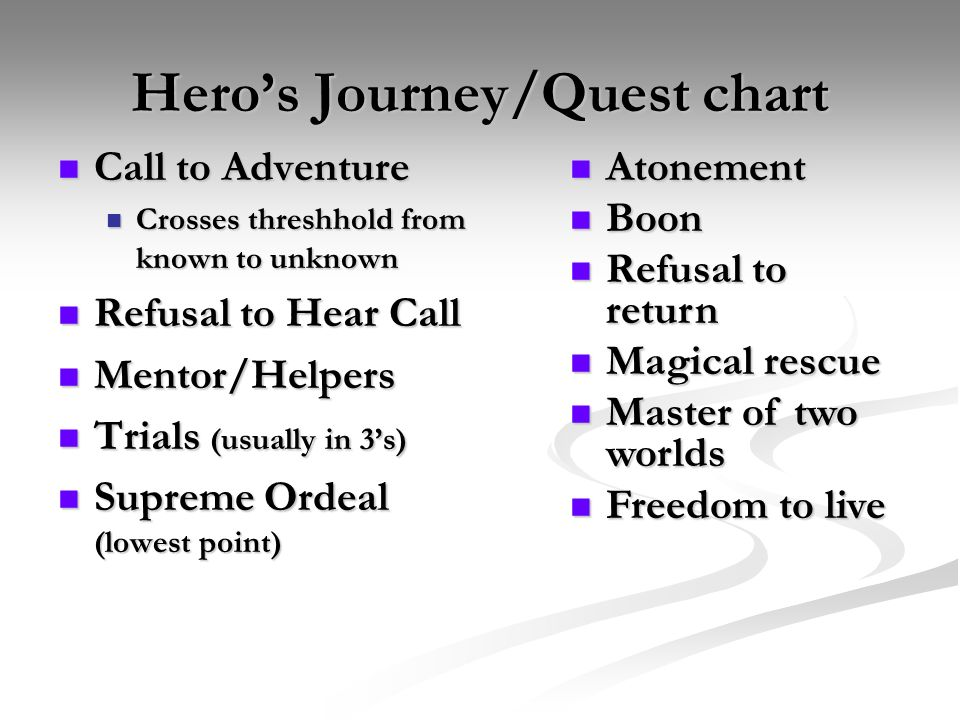 Hero's Journey/Quest chart