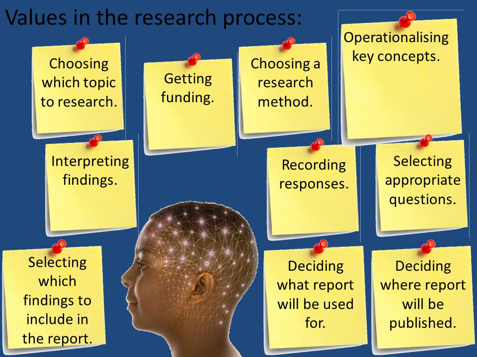 Values in the research process: