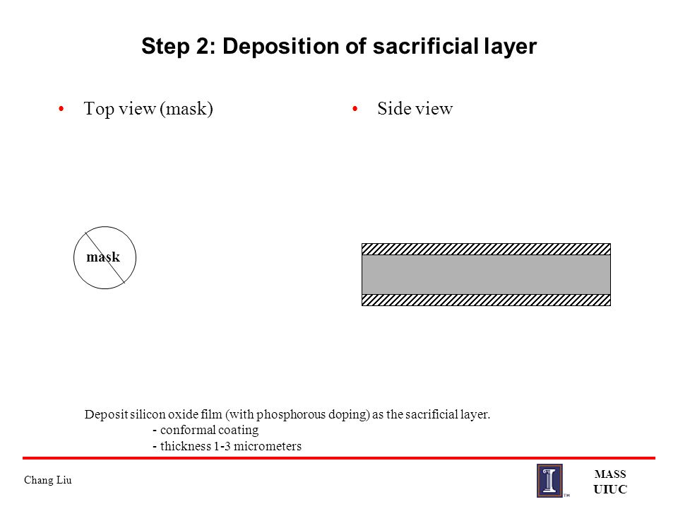 Step 2: Deposition of sacrificial layer