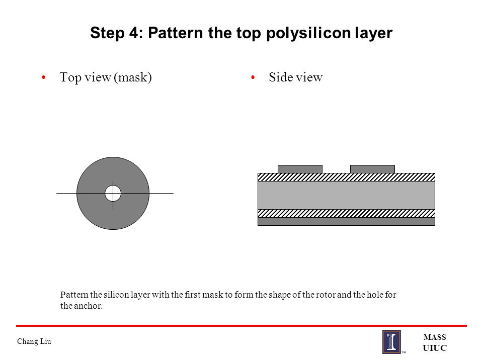 Step 4: Pattern the top polysilicon layer