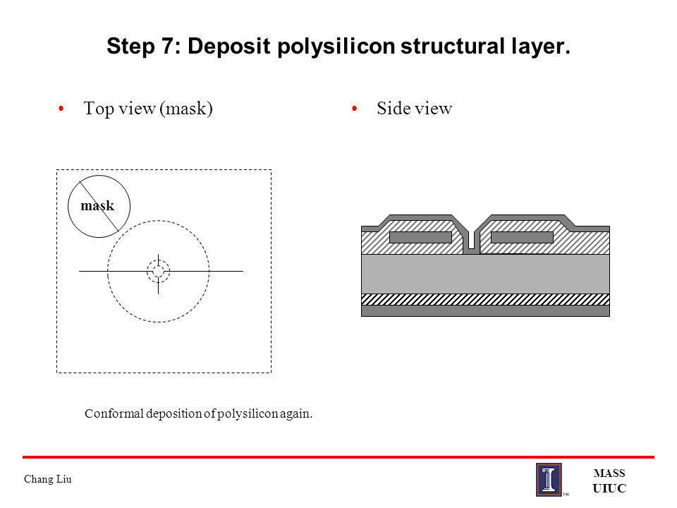 Step 7: Deposit polysilicon structural layer.