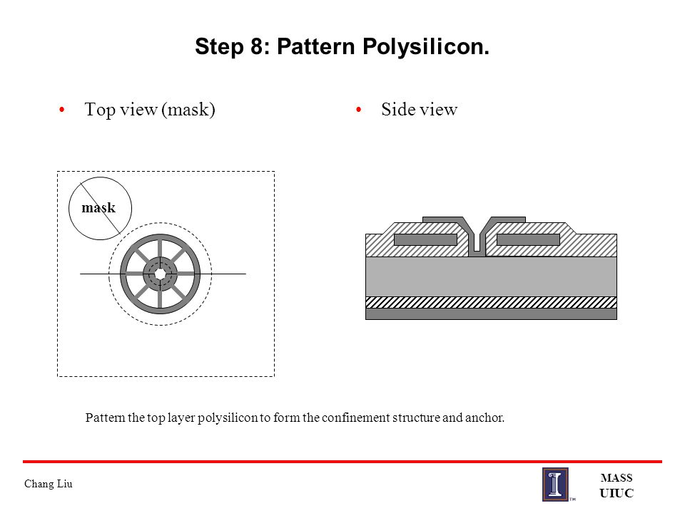 Step 8: Pattern Polysilicon.